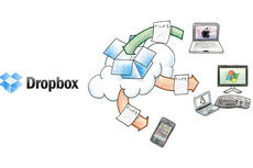 Backup with Dropbox