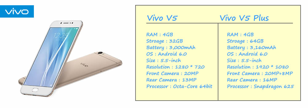 vivo v5/v5 plus feature