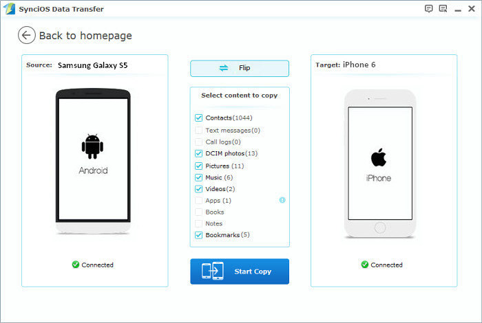 sync Samsung Galaxy s5 to iPhone 6